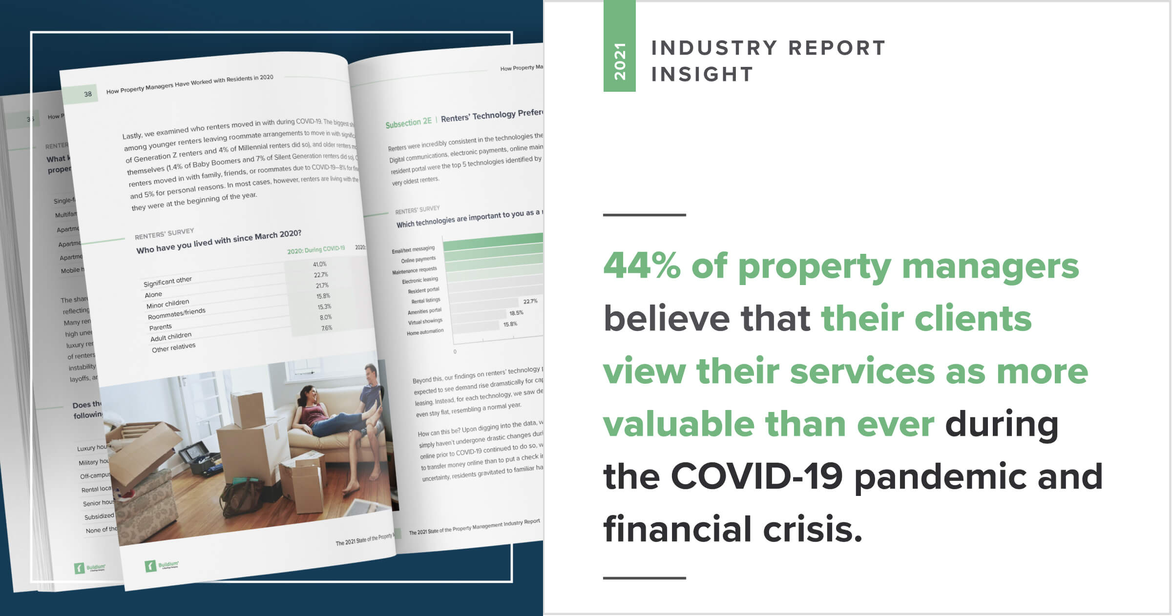 Buildium's 2021 State of the Property Management Industry Report
